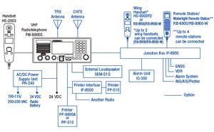FM 8900 S