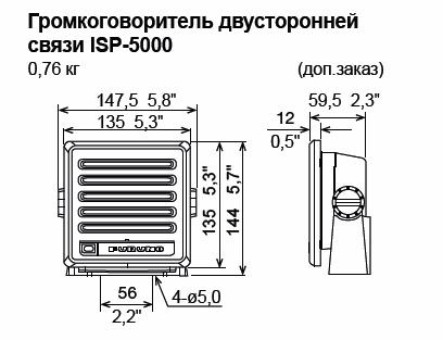 ISP 5000