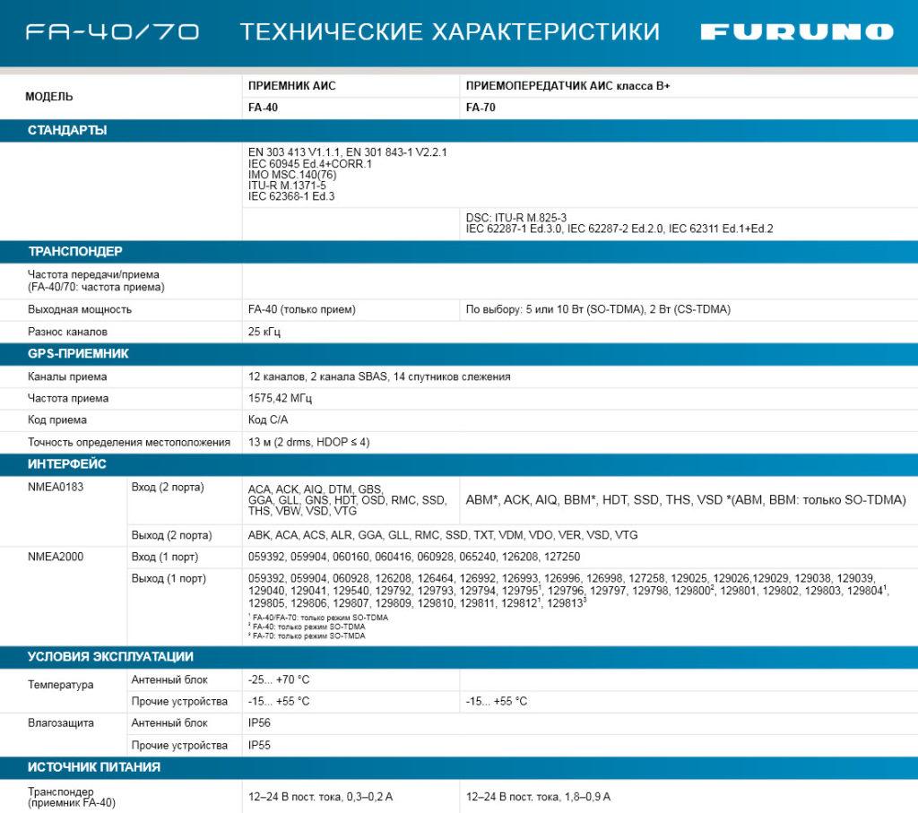 Технические характеристики FA40 и FA70